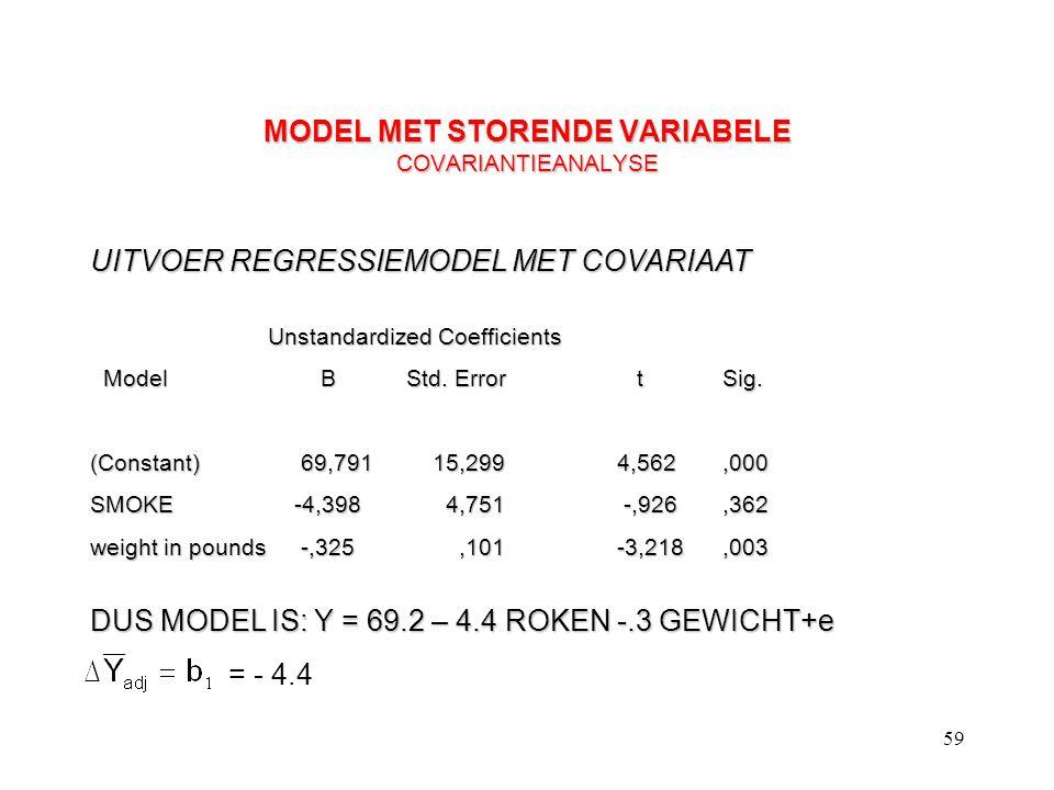 59 MODEL MET STORENDE VARIABELE COVARIANTIEANALYSE Unstandardized Coefficients Model BStd. Error tSig. Model BStd. Error tSig. (Constant)69,791 15,299