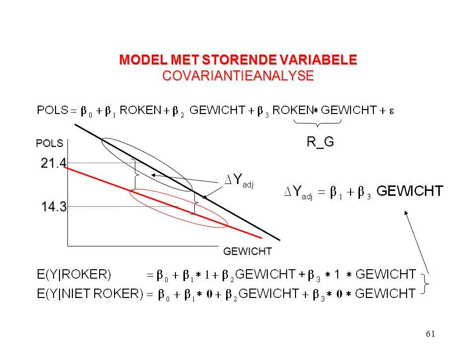 61 MODEL MET STORENDE VARIABELE COVARIANTIEANALYSE POLS GEWICHT 21.4 14.3 R_G