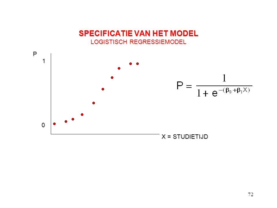 72 SPECIFICATIE VAN HET MODEL LOGISTISCH REGRESSIEMODEL P X = STUDIETIJD 1 0