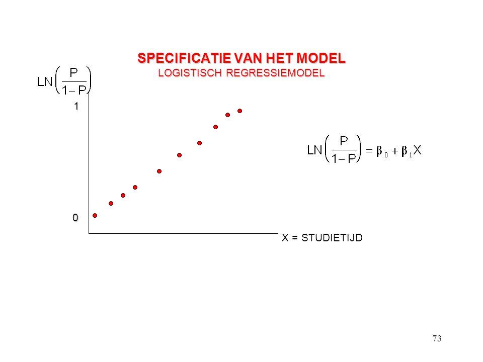 73 SPECIFICATIE VAN HET MODEL LOGISTISCH REGRESSIEMODEL X = STUDIETIJD 1 0