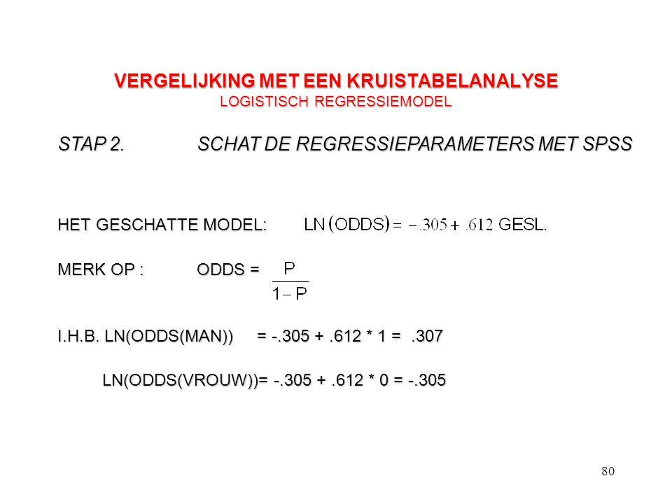 80 VERGELIJKING MET EEN KRUISTABELANALYSE LOGISTISCH REGRESSIEMODEL HET GESCHATTE MODEL: MERK OP : ODDS = I.H.B. LN(ODDS(MAN)) = -.305 +.612 * 1 =.307