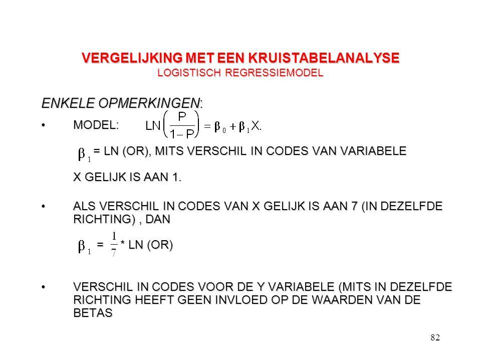 82 VERGELIJKING MET EEN KRUISTABELANALYSE LOGISTISCH REGRESSIEMODEL MODEL: = LN (OR), MITS VERSCHIL IN CODES VAN VARIABELE X GELIJK IS AAN 1.MODEL: =