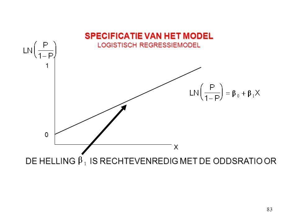 83 SPECIFICATIE VAN HET MODEL LOGISTISCH REGRESSIEMODEL X 1 0 DE HELLING IS RECHTEVENREDIG MET DE ODDSRATIO OR