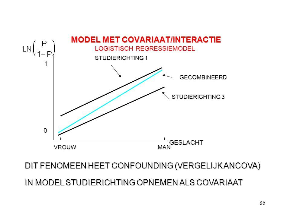 86 MODEL MET COVARIAAT/INTERACTIE LOGISTISCH REGRESSIEMODEL MODEL MET COVARIAAT/INTERACTIE LOGISTISCH REGRESSIEMODEL GESLACHT 1 0 VROUWMAN STUDIERICHT