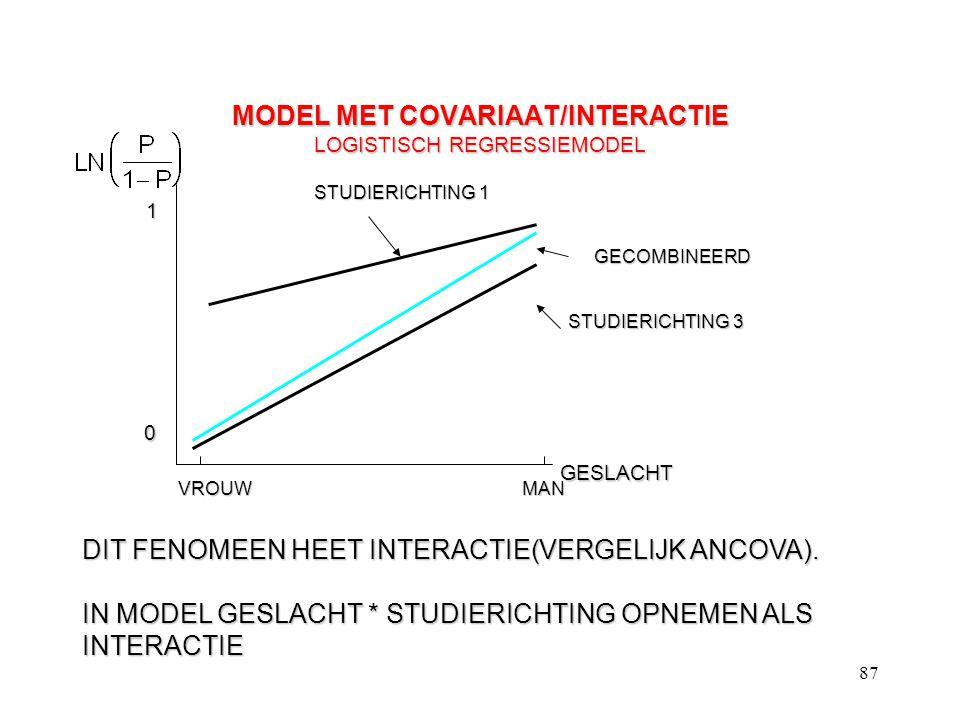87 MODEL MET COVARIAAT/INTERACTIE LOGISTISCH REGRESSIEMODEL GESLACHT 1 0 VROUWMAN STUDIERICHTING 3 STUDIERICHTING 1 GECOMBINEERD DIT FENOMEEN HEET INT