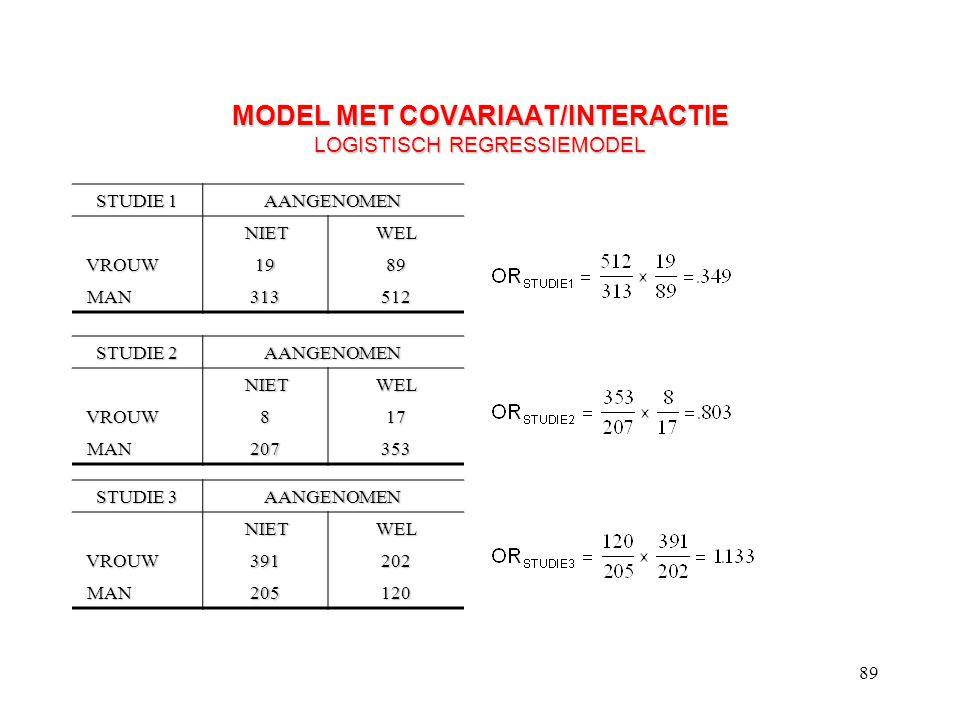 89 MODEL MET COVARIAAT/INTERACTIE LOGISTISCH REGRESSIEMODEL STUDIE 1 AANGENOMEN NIET NIETWEL VROUW VROUW1989 MAN MAN313512 STUDIE 2 AANGENOMEN NIET NI