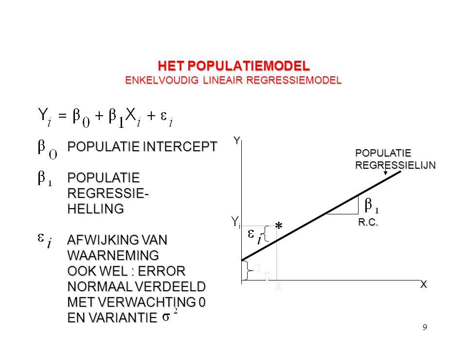 9 HET POPULATIEMODEL ENKELVOUDIG LINEAIR REGRESSIEMODEL POPULATIE INTERCEPT POPULATIE REGRESSIE- HELLING AFWIJKING VAN WAARNEMING OOK WEL : ERROR NORM