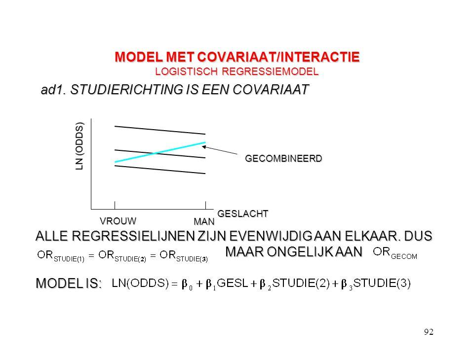92 MODEL MET COVARIAAT/INTERACTIE LOGISTISCH REGRESSIEMODEL ad1. STUDIERICHTING IS EEN COVARIAAT LN (ODDS) GESLACHT VROUW MAN GECOMBINEERD ALLE REGRES