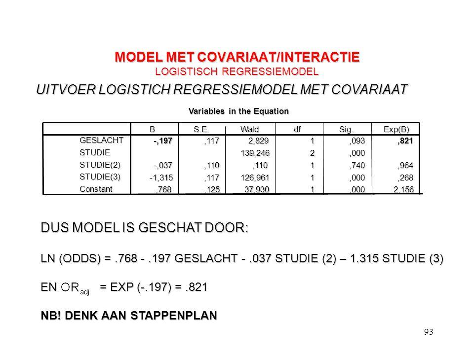 93 MODEL MET COVARIAAT/INTERACTIE LOGISTISCH REGRESSIEMODEL UITVOER LOGISTICH REGRESSIEMODEL MET COVARIAAT Variables in the Equation -,197,1172,8291,0