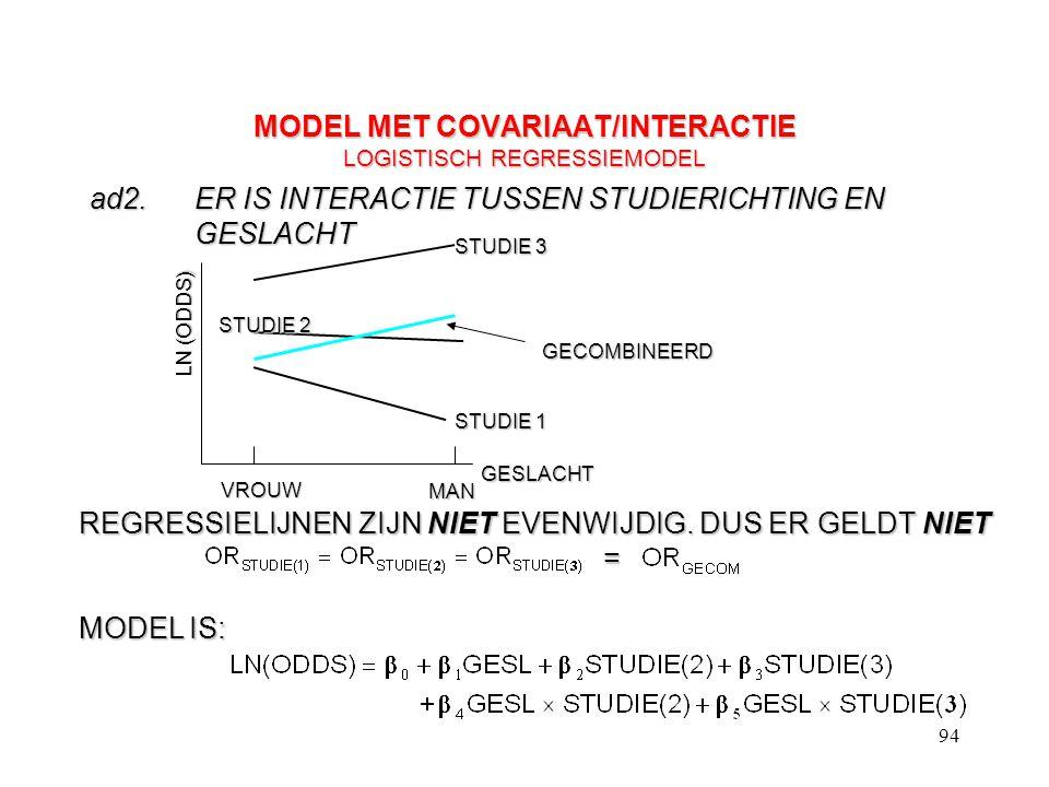 94 MODEL MET COVARIAAT/INTERACTIE LOGISTISCH REGRESSIEMODEL ad2.ER IS INTERACTIE TUSSEN STUDIERICHTING EN GESLACHT LN (ODDS) GESLACHT VROUW MAN GECOMB