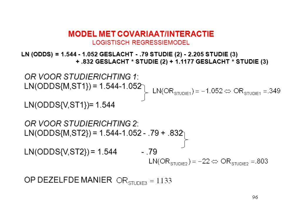 96 MODEL MET COVARIAAT/INTERACTIE LOGISTISCH REGRESSIEMODEL LN (ODDS) = 1.544 - 1.052 GESLACHT -.79 STUDIE (2) - 2.205 STUDIE (3) +.832 GESLACHT * STU