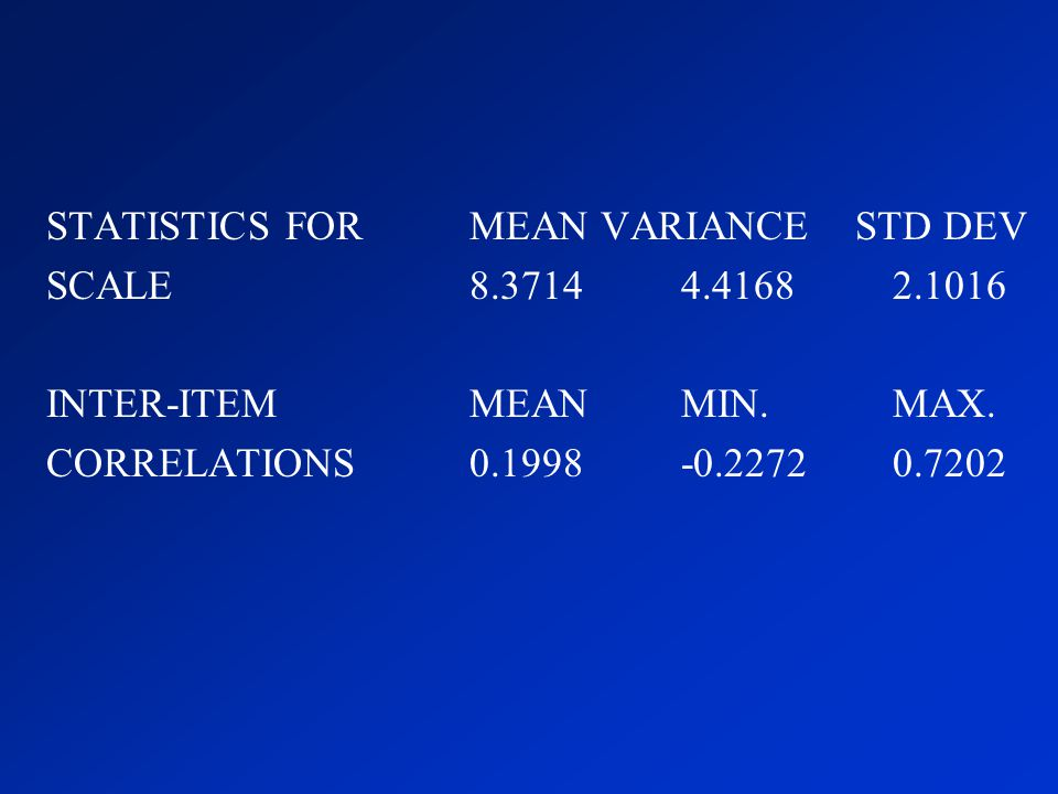 STATISTICS FOR MEAN VARIANCE STD DEV SCALE8.37144.41682.1016 INTER-ITEM MEANMIN.MAX. CORRELATIONS 0.1998-0.22720.7202