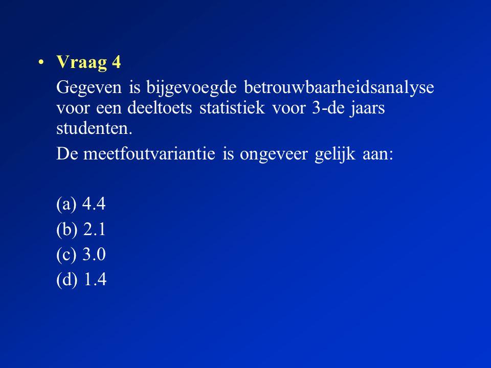 Vraag 4 Gegeven is bijgevoegde betrouwbaarheidsanalyse voor een deeltoets statistiek voor 3-de jaars studenten.