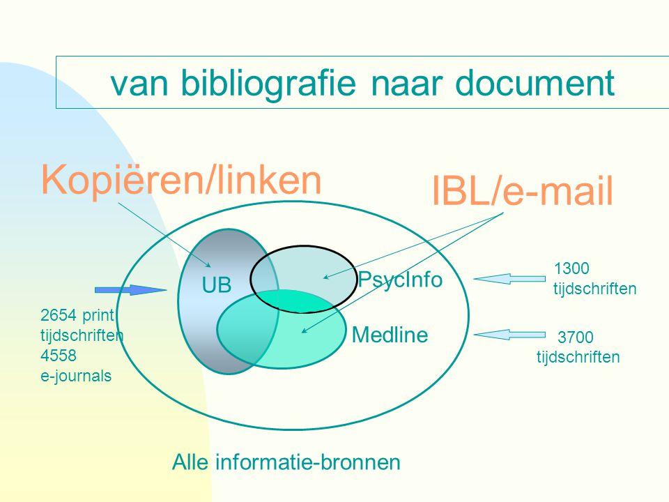 van bibliografie naar document 3700 tijdschriften Kopiëren/linken 2654 print tijdschriften 4558 e-journals IBL/e-mail Alle informatie-bronnen UB Medline PsycInfo 1300 tijdschriften