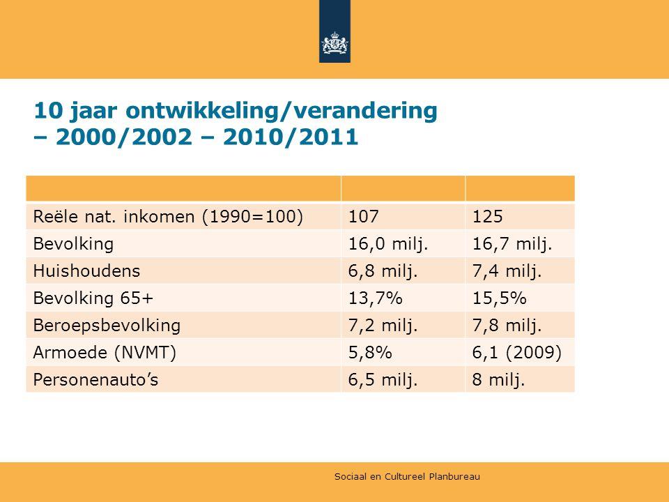 10 jaar ontwikkeling/verandering – 2000/2002 – 2010/2011 Reële nat.