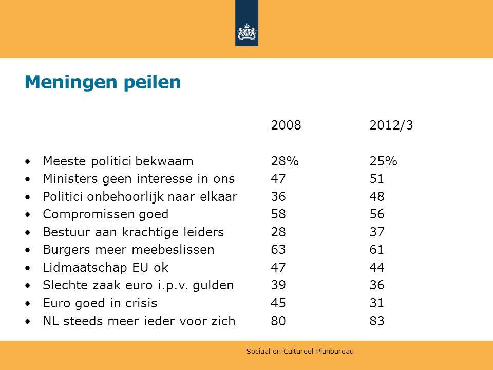 Meningen peilen 20082012/3 Meeste politici bekwaam28%25% Ministers geen interesse in ons4751 Politici onbehoorlijk naar elkaar3648 Compromissen goed5856 Bestuur aan krachtige leiders2837 Burgers meer meebeslissen6361 Lidmaatschap EU ok4744 Slechte zaak euro i.p.v.