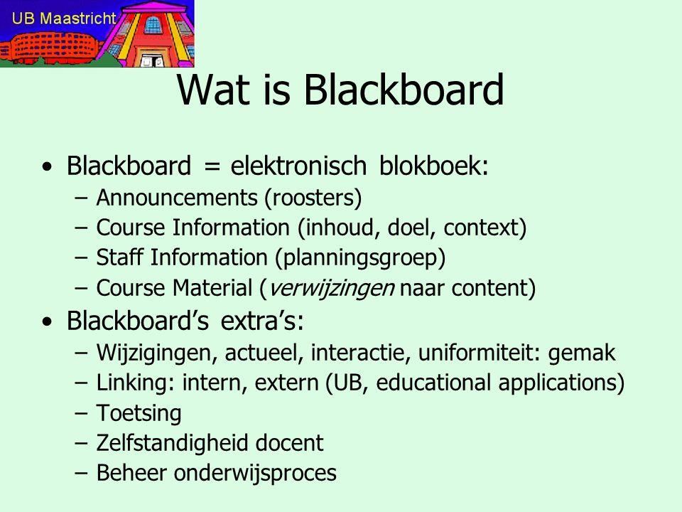 Wat is Blackboard niet Blackboard  content –Verwijzingen naar content –Building Blocks….