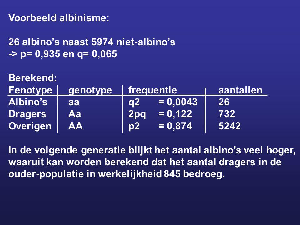 Voorbeeld albinisme: 26 albino's naast 5974 niet-albino's -> p= 0,935 en q= 0,065 Berekend: Fenotypegenotypefrequentieaantallen Albino'saaq2= 0,004326
