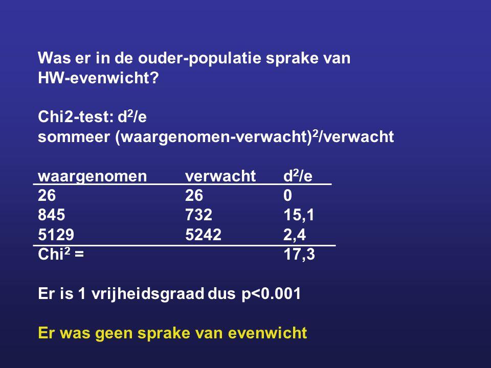 Was er in de ouder-populatie sprake van HW-evenwicht? Chi2-test: d 2 /e sommeer (waargenomen-verwacht) 2 /verwacht waargenomenverwachtd 2 /e 26260 845