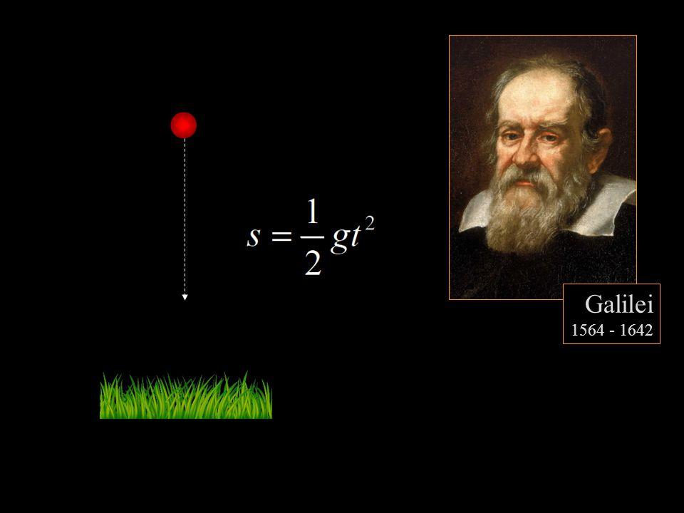 Galilei 1564 - 1642