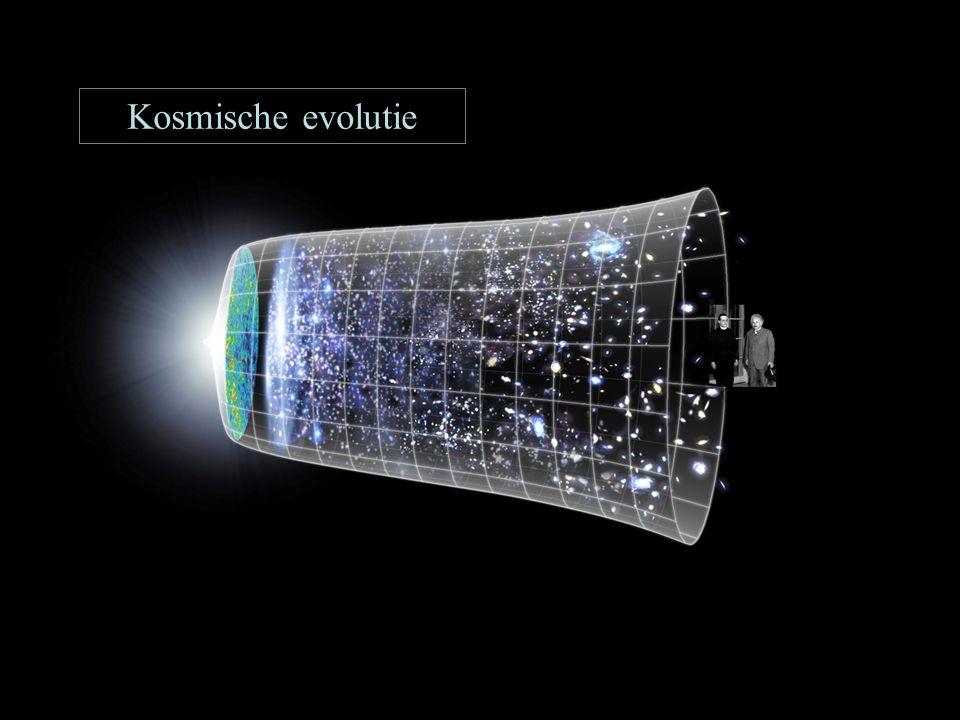 Kosmische evolutie