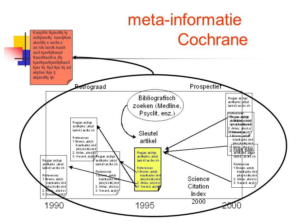 meta-informatie Cochrane Kasjdhk lkjasdlkj kj aslkjlasdkj kasdjlkas aksdlkj s asda;s as;ldk;lasdk;lsask asd;kjaslkjlkasjd lkasdlkaslk\a jlkj kjaslkjas