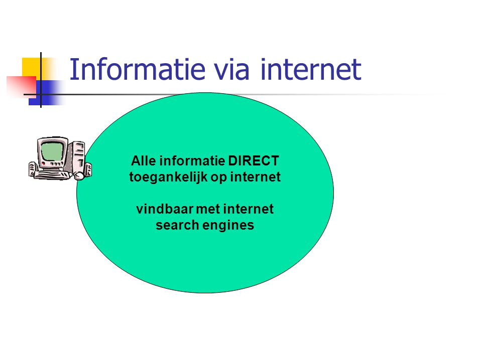 Alle informatie DIRECT toegankelijk op internet vindbaar met internet search engines E-document Informatie via internet