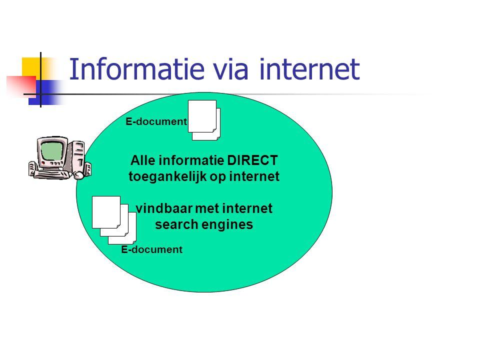 Alle informatie DIRECT toegankelijk op internet vindbaar met internet search engines E-document E-plaatje Informatie via internet