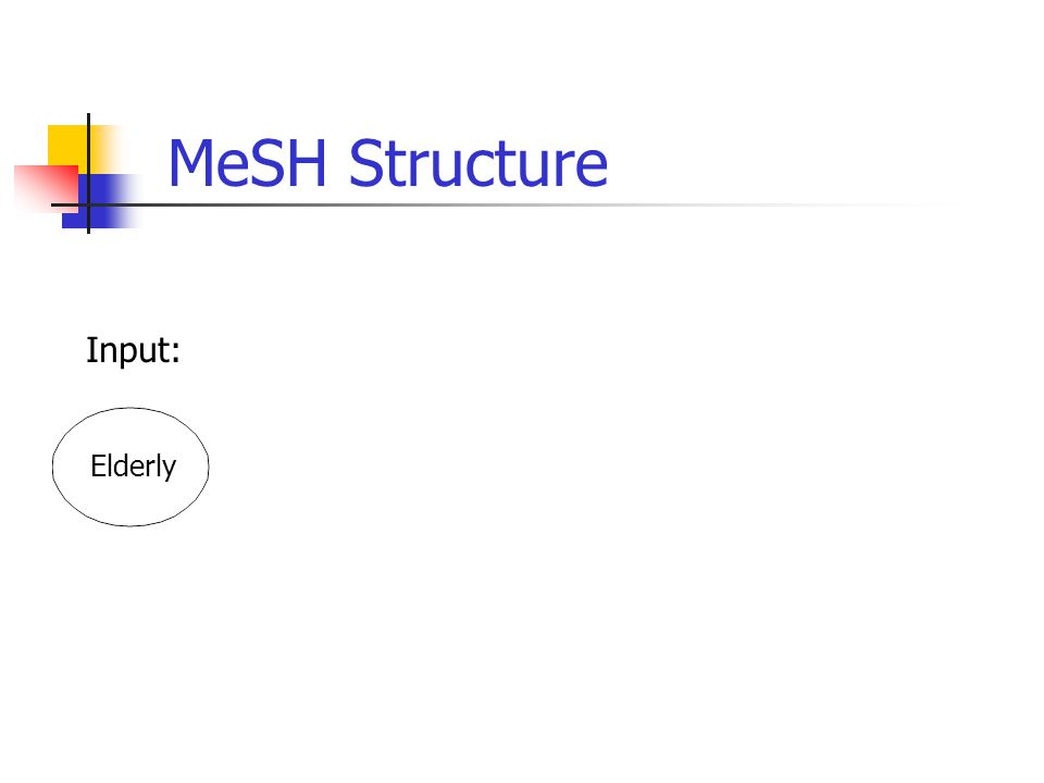 Elderly MeSH Structure Input: