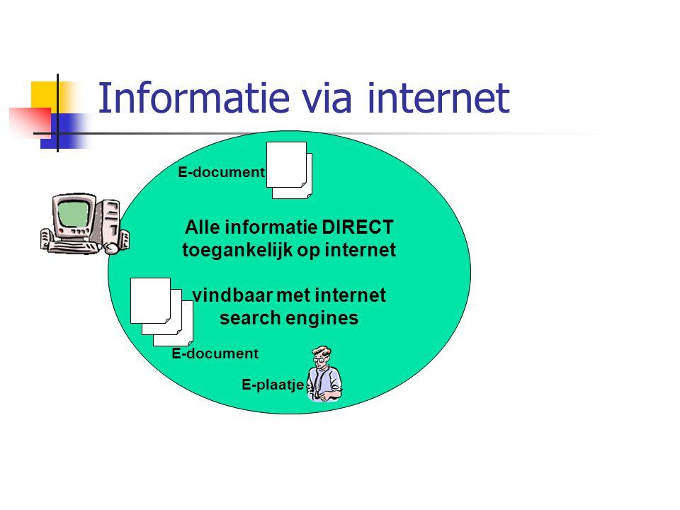 Alle informatie DIRECT toegankelijk op internet vindbaar met internet search engines E-document InternetBestand met eigen engine E-plaatje Informatie via internet
