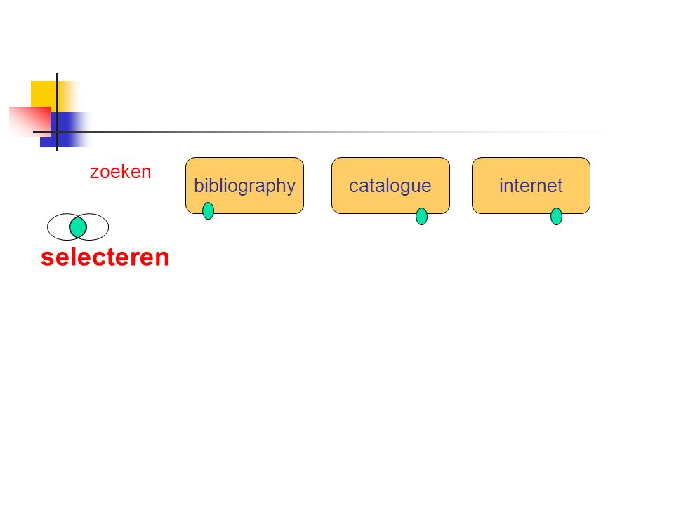 bibliographycatalogueinternet zoeken selecteren