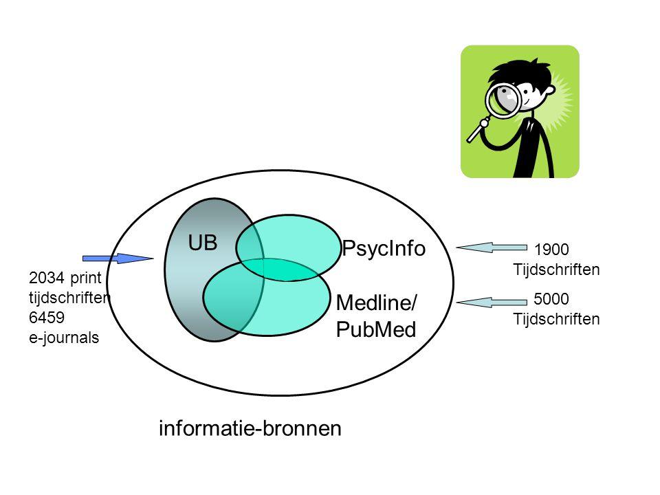 1900 Tijdschriften 2034 print tijdschriften 6459 e-journals 5000 Tijdschriften informatie-bronnen UB Medline/ PubMed PsycInfo