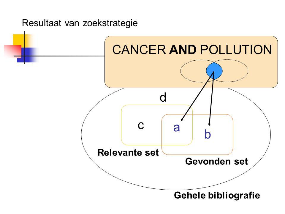 Resultaat van zoekstrategie Gehele bibliografie Relevante set Gevonden set c a b d CANCER AND POLLUTION
