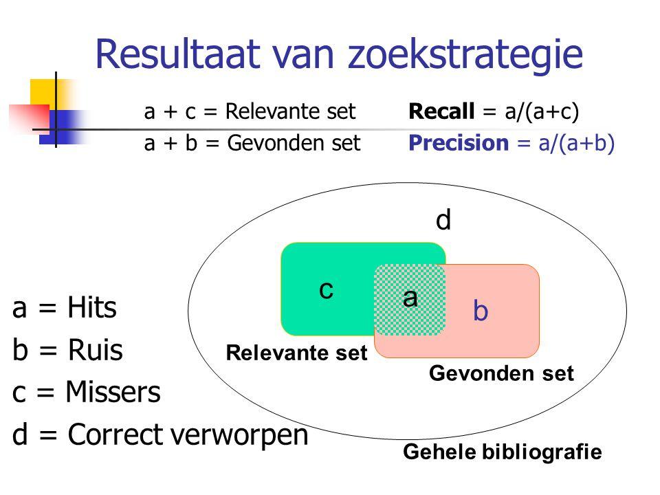 Resultaat van zoekstrategie a + c = Relevante setRecall = a/(a+c) a + b = Gevonden setPrecision = a/(a+b) a = Hits b = Ruis c = Missers d = Correct verworpen Gehele bibliografie Relevante set Gevonden set c a b d a