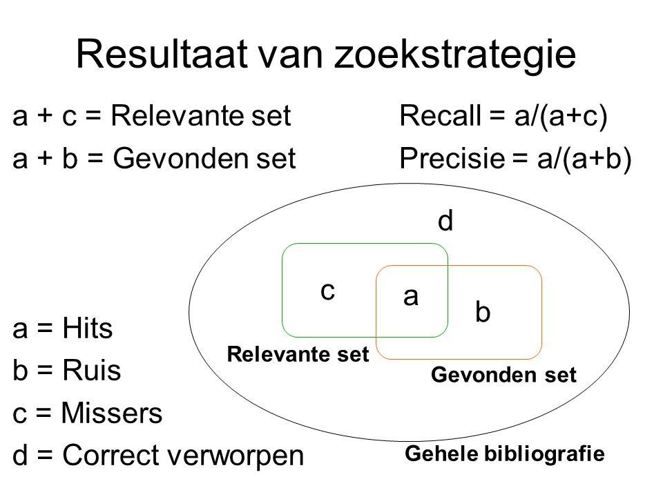 Resultaat van zoekstrategie a + c = Relevante setRecall = a/(a+c) a + b = Gevonden setPrecisie = a/(a+b) a = Hits b = Ruis c = Missers d = Correct verworpen Gehele bibliografie Relevante set Gevonden set c a b d