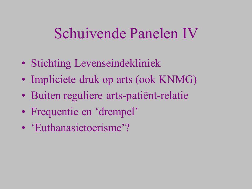 Schuivende Panelen IV Stichting Levenseindekliniek Impliciete druk op arts (ook KNMG) Buiten reguliere arts-patiënt-relatie Frequentie en 'drempel' 'E