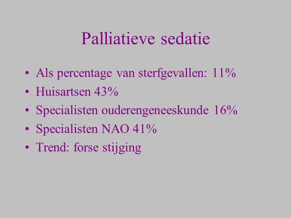 Palliatieve sedatie Als percentage van sterfgevallen: 11% Huisartsen 43% Specialisten ouderengeneeskunde 16% Specialisten NAO 41% Trend: forse stijgin