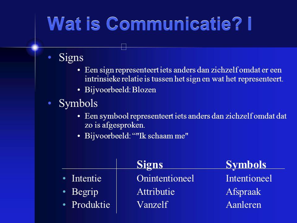 Wat is Communicatie? I Signs Een sign representeert iets anders dan zichzelf omdat er een intrinsieke relatie is tussen het sign en wat het represente