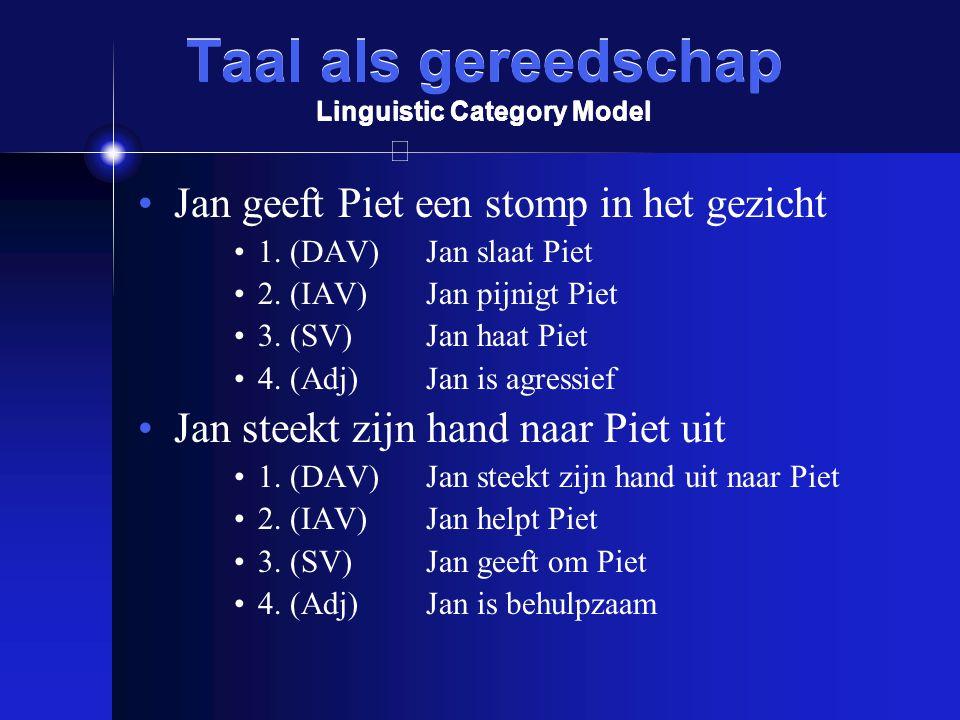 Taal als gereedschap Linguistic Category Model Jan geeft Piet een stomp in het gezicht 1. (DAV)Jan slaat Piet 2. (IAV)Jan pijnigt Piet 3. (SV)Jan haat