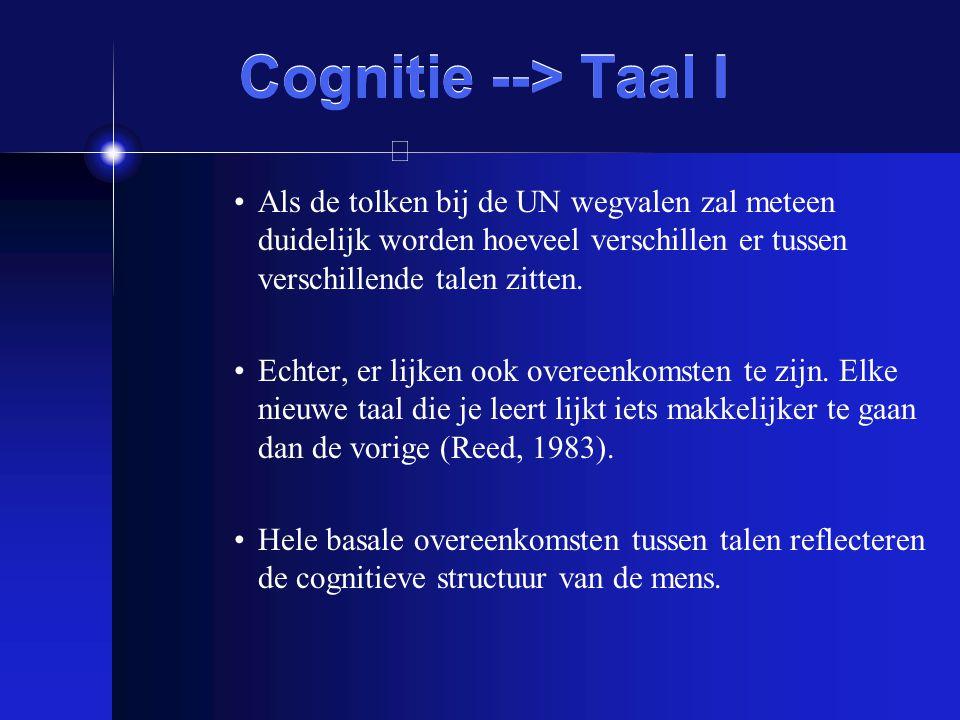Cognitie --> Taal II In alle talen (zelfs die van ongeletterde culturen) wordt de planten- en dierenwereld georganiseerd in een taxonomie (hierarchie) KingdomDieren Life formZoogdieren (Intermediate)Huisdieren GenericHond SpecificHerder VarietalDuitse Herder