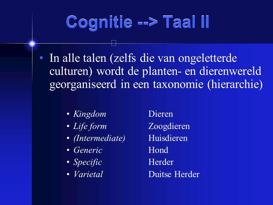 Cognitie --> Taal II In alle talen (zelfs die van ongeletterde culturen) wordt de planten- en dierenwereld georganiseerd in een taxonomie (hierarchie)