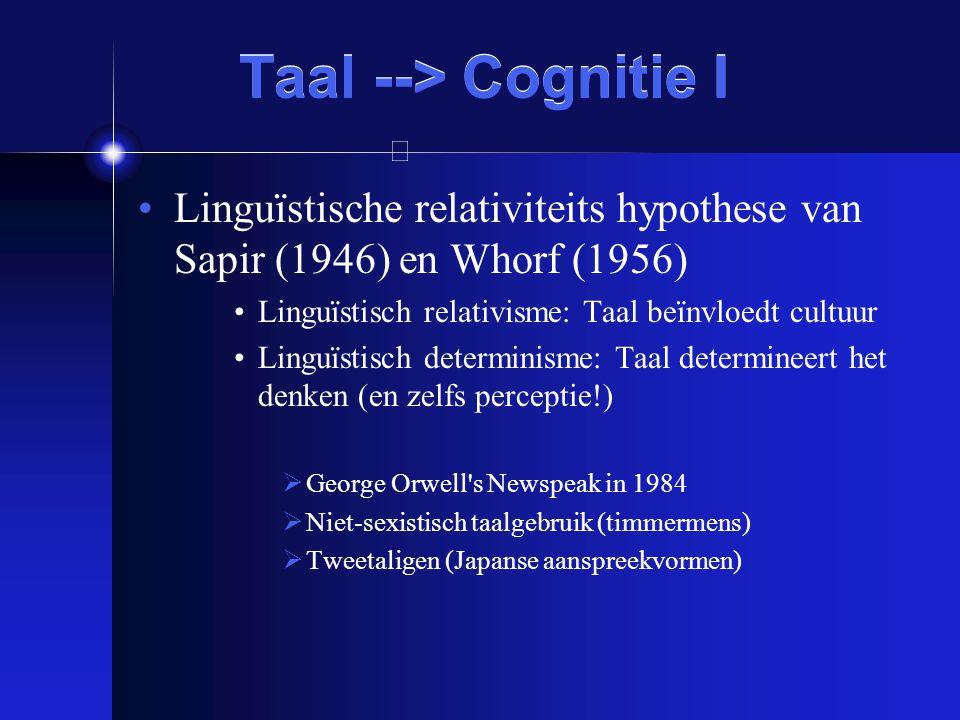 Taal --> Cognitie I Linguïstische relativiteits hypothese van Sapir (1946) en Whorf (1956) Linguïstisch relativisme: Taal beïnvloedt cultuur Linguïsti