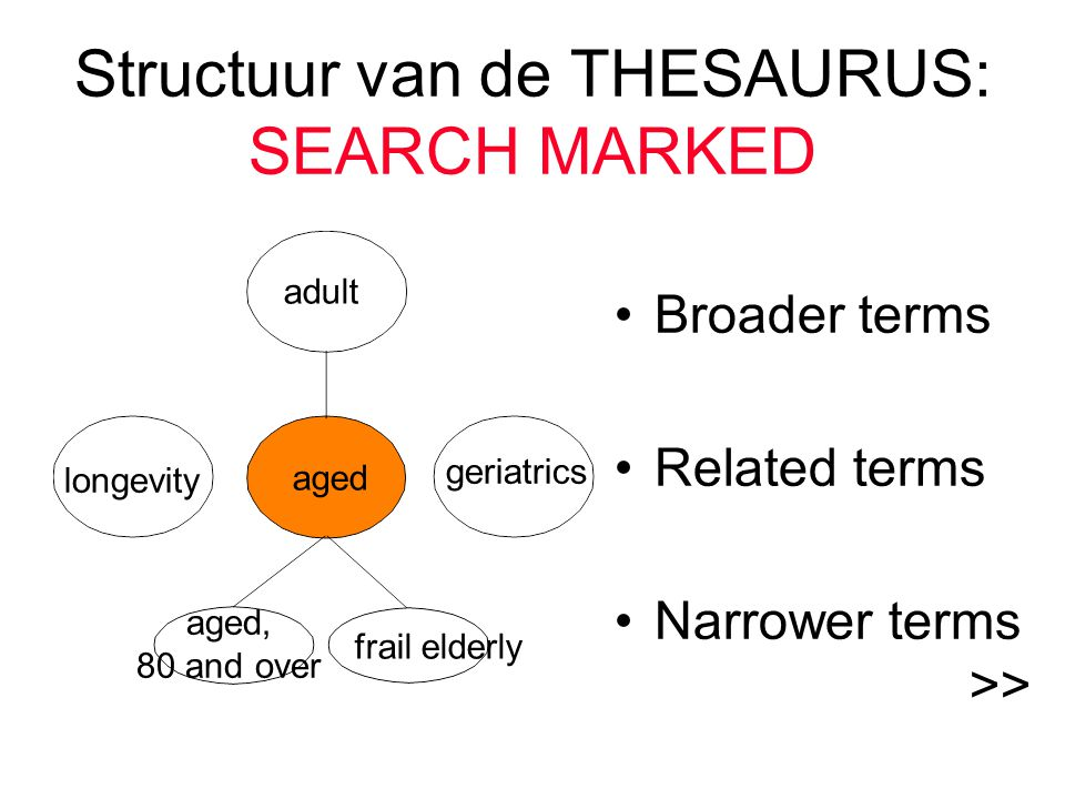 Structuur van de THESAURUS: SEARCH MARKED Broader terms Related terms Narrower terms >> aged adult geriatrics longevity frail elderly aged, 80 and ove