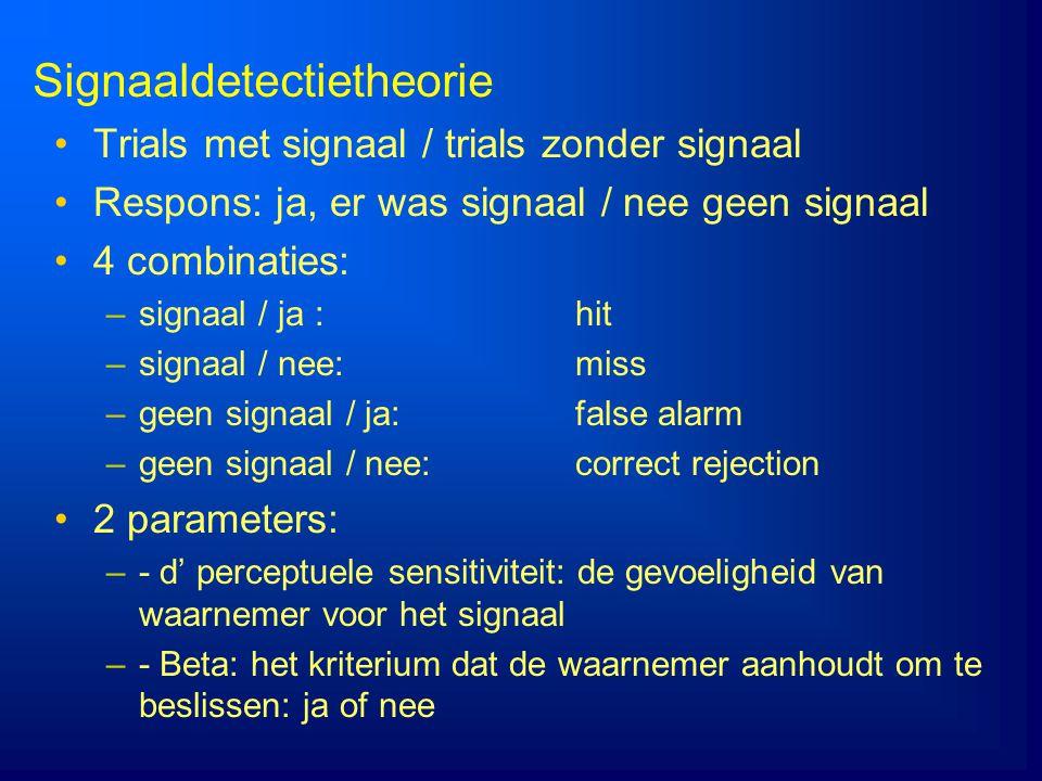 Trials met signaal / trials zonder signaal Respons: ja, er was signaal / nee geen signaal 4 combinaties: –signaal / ja :hit –signaal / nee: miss –geen
