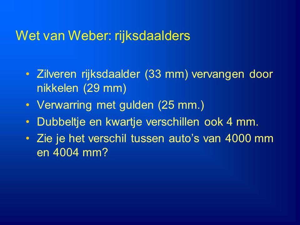 Wet van Weber: rijksdaalders Zilveren rijksdaalder (33 mm) vervangen door nikkelen (29 mm) Verwarring met gulden (25 mm.) Dubbeltje en kwartje verschi