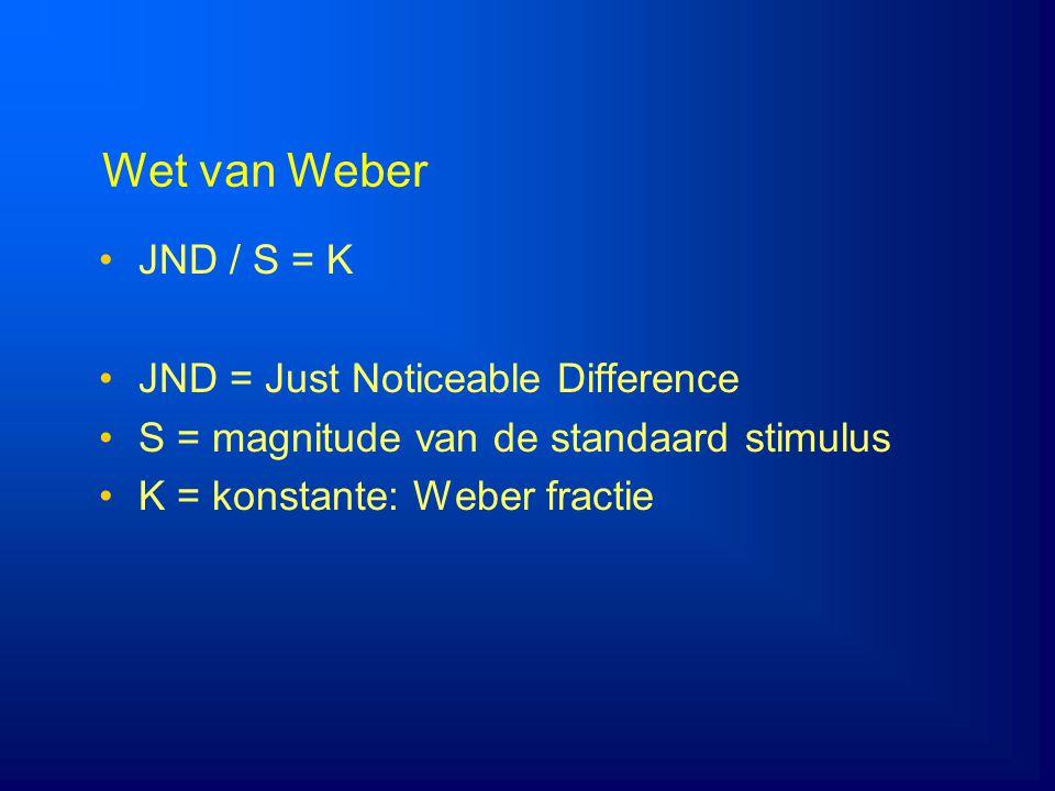 Wet van Weber JND / S = K JND = Just Noticeable Difference S = magnitude van de standaard stimulus K = konstante: Weber fractie
