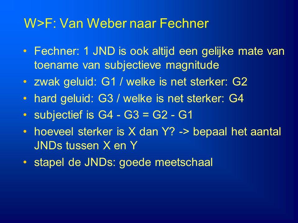 W>F: Van Weber naar Fechner Fechner: 1 JND is ook altijd een gelijke mate van toename van subjectieve magnitude zwak geluid: G1 / welke is net sterker