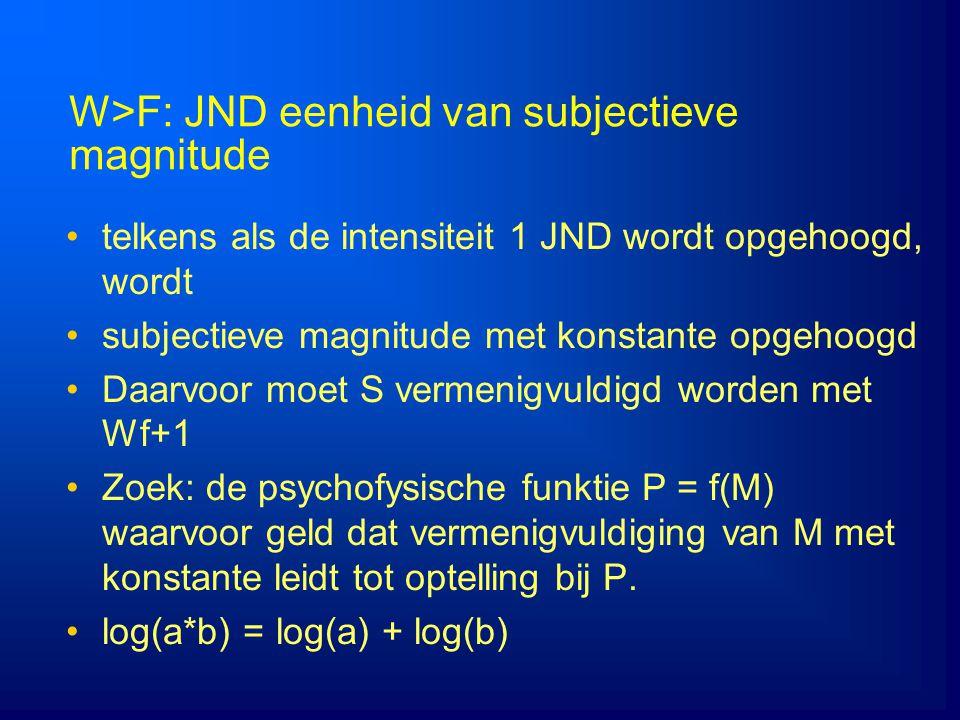 W>F: JND eenheid van subjectieve magnitude telkens als de intensiteit 1 JND wordt opgehoogd, wordt subjectieve magnitude met konstante opgehoogd Daarv