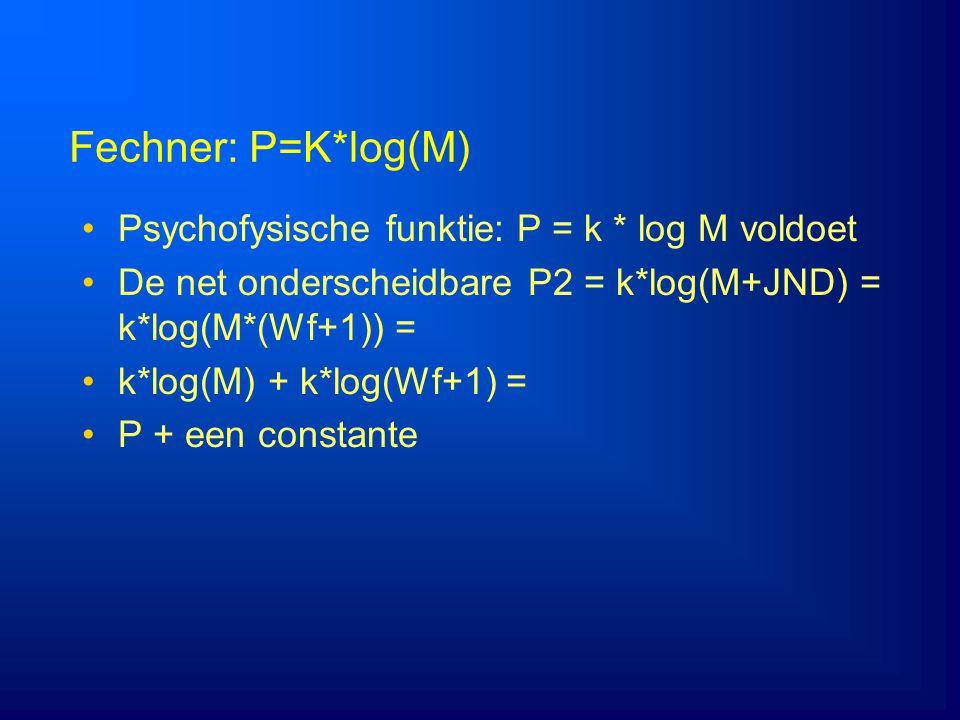 Fechner: P=K*log(M) Psychofysische funktie: P = k * log M voldoet De net onderscheidbare P2 = k*log(M+JND) = k*log(M*(Wf+1)) = k*log(M) + k*log(Wf+1)
