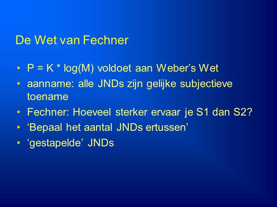 De Wet van Fechner P = K * log(M) voldoet aan Weber's Wet aanname: alle JNDs zijn gelijke subjectieve toename Fechner: Hoeveel sterker ervaar je S1 da